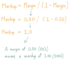 Gross Margin Markup Chart How To Convert Markup Into Margin Blog Inflow Inventory