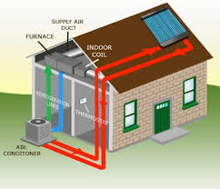 home air conditioning system. solar-air-conditioning system home air conditioning n