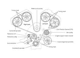 timing chain diagram for 2 2 ecotech 2006 hhr fixya mr brokrench gif