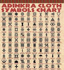 My Asante Chart Pictures Of The 300 Year Old Asante Kingdom African