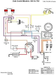782 wire harness cub cadets red power magazine community wiring diagram for cub cadet 682 and 782 719999 and below jpg