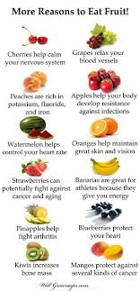 Health Benefits Of Fruit Chart Healthy Eating Healthy