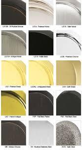 Hardware Finish Chart Emtek Finish Colors Doorware Com