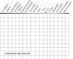 Decimal Placement Chart Place Value Chart Decimals Printable Free Number Placement