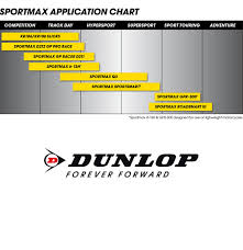 Dunlop Motorcycle Tyre Pressure Chart Dunlop Motorcycle Tyre Pressure Chart Disrespect1st Com