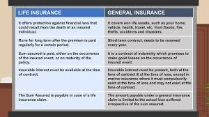 Life Insurance Types Comparison Chart Difference Between Life Insurance General Insurance