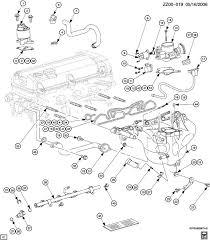 1998 saturn sl1 wiring diagram wiring diagram and hernes 1999 Saturn Sl2 Fuse Box Diagram fuse box diagram search wiring source 2000 saturn starter location 1999 saturn sl fuse box diagram