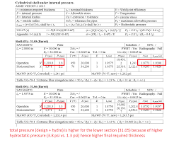 Vessel Design Calculation Excel Q Why Does The Autopipe Vessel Calculate Different Wall