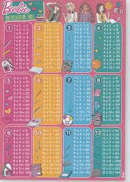 BARBIE MULTIPLICATION TIMETABLE EDUCATIONAL POSTER -BB17 MT B001 ...