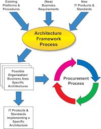 MIS Case Study     Customer Relationship Management   Information
