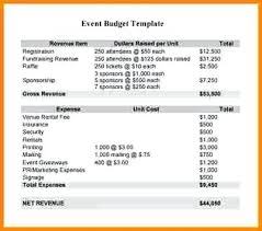 Party Proposal Fascinating Budget Proposal Sample For Event 44 Annual Dinner Filename