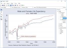 Graph Editor Stata
