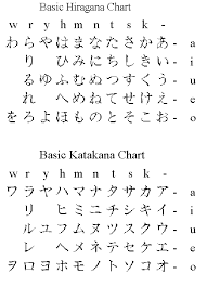 (redirected from japanese phonetic alphabet). Asian Language Terminology
