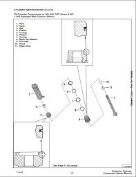 other a repair manual store troubleshooting procedures for bobcat machine all major topics are covered step by step instruction diagrams illustration wiring schematic