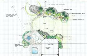 Small Picture Plain Garden Design Symbols This Pin And More On Landscape By