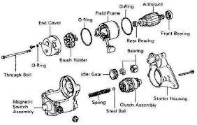 toyota solenoid diagram toyota database wiring diagram images toyota solenoid diagram toyota wiring diagram images