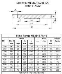 Pn16 Flange Chart Norwegian Ns Flanges Manufacturer Norwegian Ns Flange