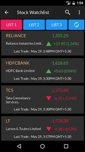 Indian Stock Market Quotes Live Share Prices 4040 Download APK For Extraordinary Live Market Quotes