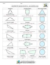 Math Formulas Geometry Csdmultimediaservice Com