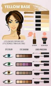 yellow base makeup guide makeup colors by skin tone