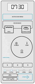 Microwave Interface Redesign Rishabh Jain Medium