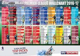 Follow The 2016 17 Premier League Season With Our Superb
