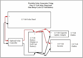 2003 chevy avalanche trailer wiring diagram images wiring diagram pvc conduit junction boxes ford f 350 wiring diagram