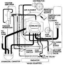 360 engine diagram 1976 engine image for user manual 1984 mustang wiring diagram furthermore 1984 mustang gt wiring diagram