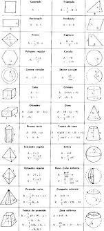 Math Formula Chart For Geometry Math Formula Basic Charleskalajian Com