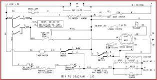 dryer wiring diagram dryer image wiring diagram gas dryer wiring diagram gas wiring diagrams on dryer wiring diagram