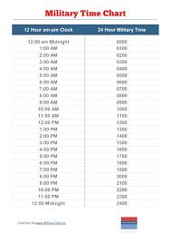 Metric Time Conversion Chart Simple Conversion Chart Metric Conversion Chart Examples