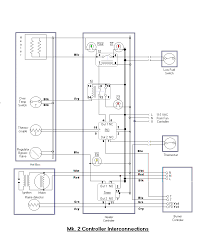 nordyne air handler wiring diagram nordyne discover your wiring miller oil furnace wiring diagram