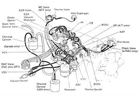 86 toyota pickup wiring diagram 86 image wiring 1986 toyota pickup wiring diagram wiring diagram on 86 toyota pickup wiring diagram