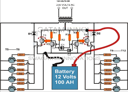 how to make a simple va homemade power inverter circuit the resistors placed at the emitter of the 2n3055 transistors are all 1 ohm 5 watts and has been introduced to avoid thermal runaway situations any of