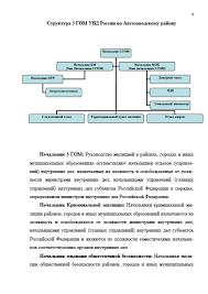 Декан НН Отчет по преддипломной практике в УВД России по   Отчет по преддипломной практике в УВД России Страница 6