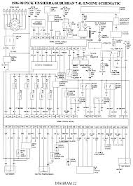 repair guides wiring diagrams wiring diagrams com 23 1996 98 pick up sierra suburban 7 4l w mt engine schematic