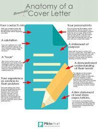 Bistrun Resume Cover Letter Harvard 1 Best Solutions Of Cover