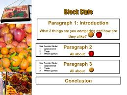 comparison contrast essay paragraph 1 introduction