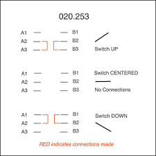 toggle switch on off on lucas lever 6 terminals for view print wiring diagram · view all our toggle switches