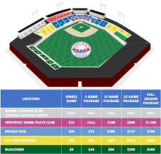 Stadium Chart Stadium Map And Pricing The Chicago Dogs