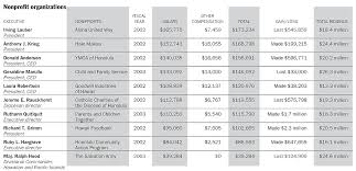 Nonprofit Ceo Salaries Chart Executive Pay Detailed The Honolulu Advertiser Hawaiis