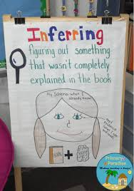 Week 27 Guided Reading Writing 2019 Lessons Tes Teach