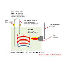 gas fired tankless water heater
