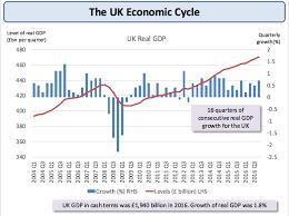 understanding the economic cycle economics understanding the economic cycle