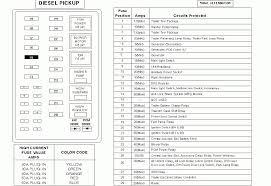 2003 f250 fuse box diagram all wiring diagram 2000 expedition fuse box and gem wiring diagrams best 2003 ford fuse box diagram 2003 f250 fuse box diagram