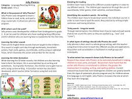 The five skills taught in jolly phonics. Ppt Jolly Phonics Category Language Reading Writing Grade Level K To 2 Powerpoint Presentation Id 2726357