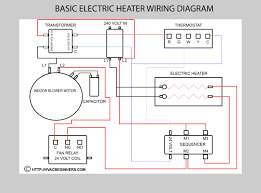 mitsubishi air con wiring diagram all wiring diagram mini split system wiring diagram wiring diagrams best home alarm wiring diagrams mitsubishi air con wiring diagram