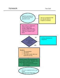 Completed Assignments Chart Example Flow Chart