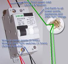 traditional electrical installation guide caravans plus residual current device is a circuit breaker the added safety of cutting off the current when a leakage to earth is detected from between hot side and