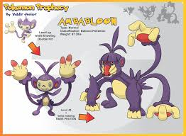 39 Rational Pokemon Cacnea Evolution Chart